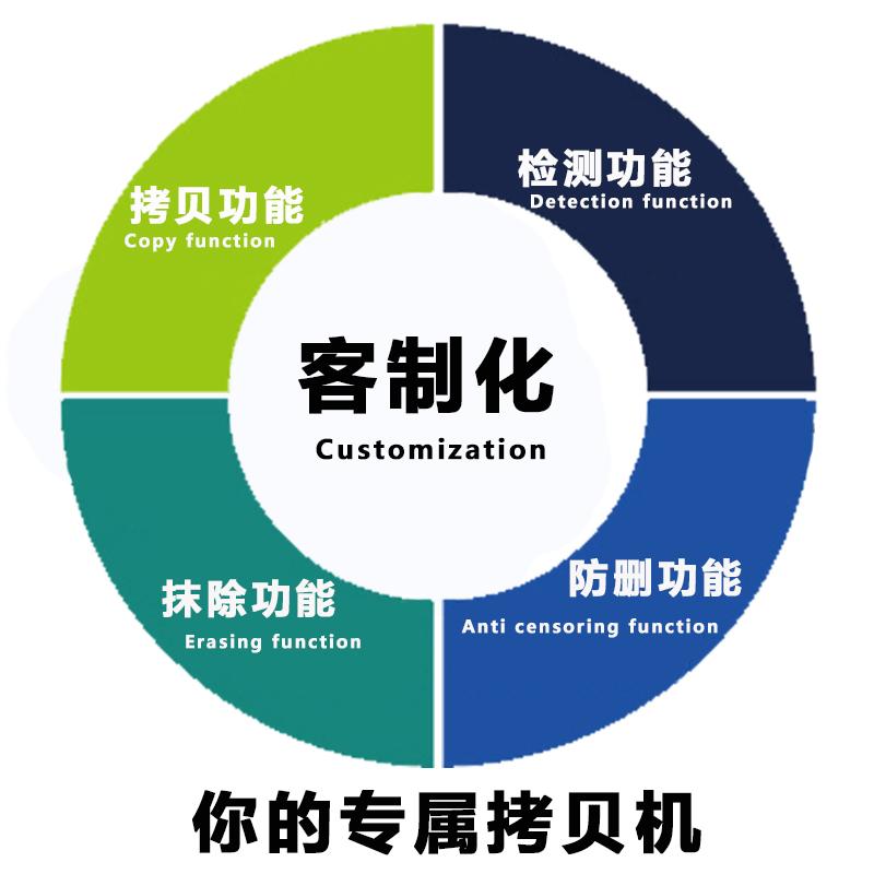 客户OEM定制化服务
